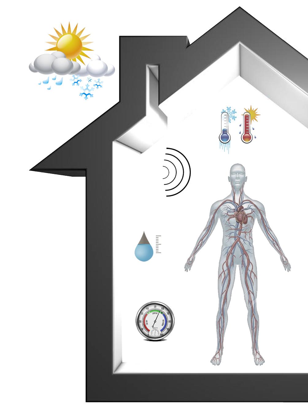 Θερμική_Ακουστική_Άνεση_Συνθήκες_Εσωκλίματος